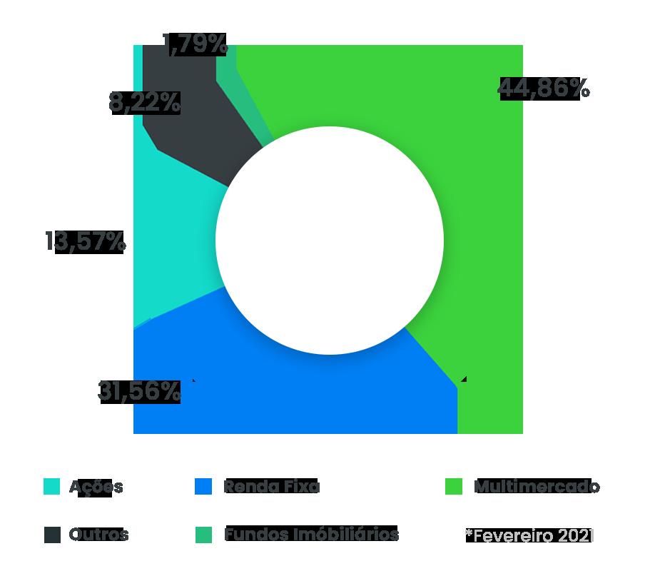 gráfico_home_marco_2021