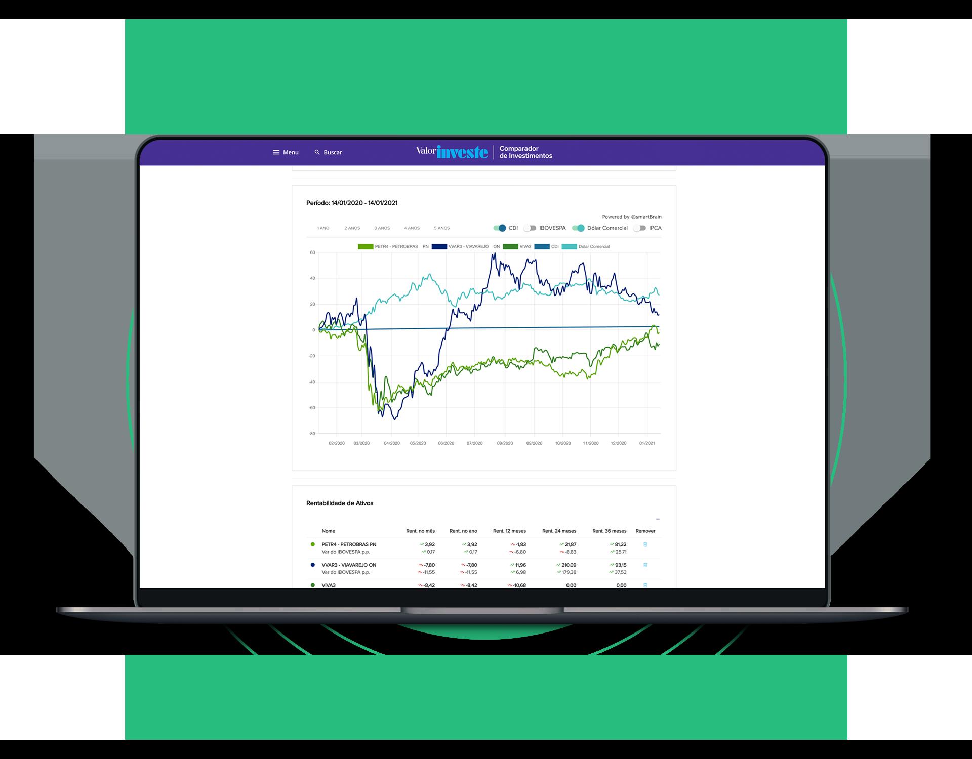 Comparador SmartBrain PRO no Valor Investe