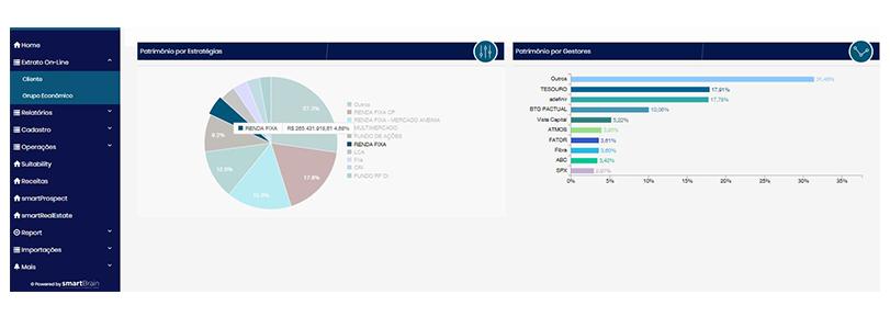 Relatório de investimentos consolidados da plataforma Smartbrain