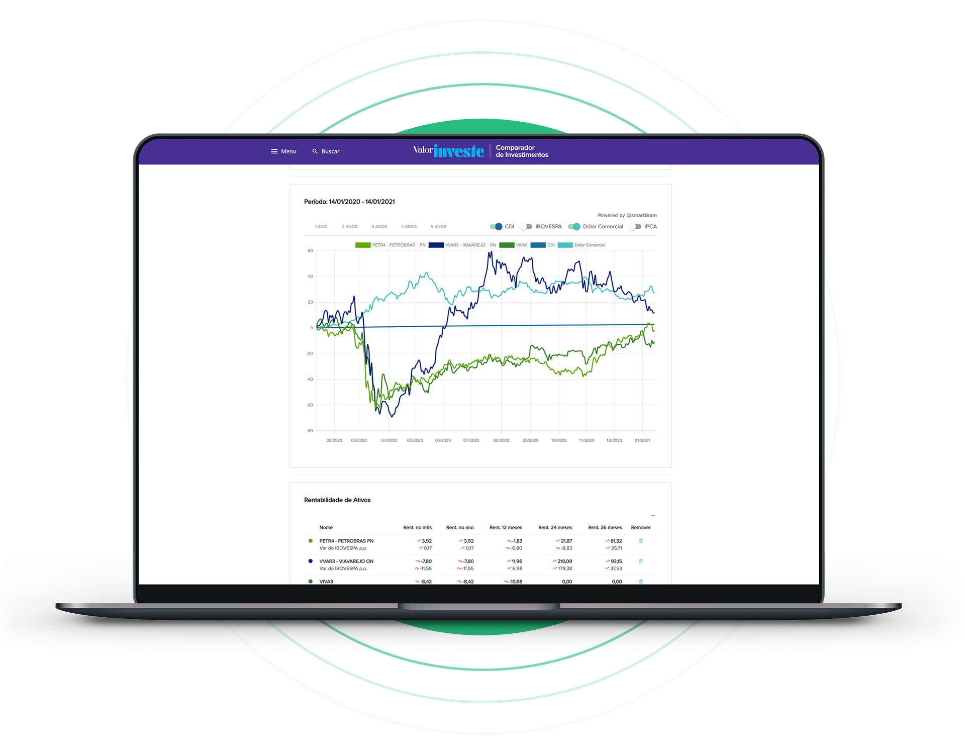 Comparador de investimentos Smartbrain