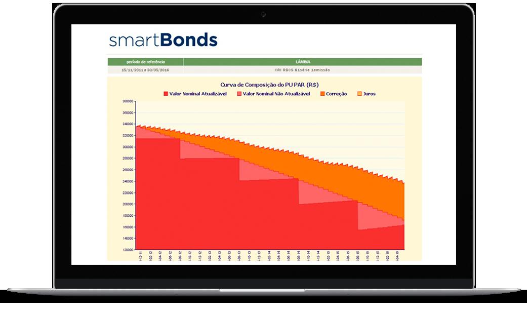 A Smart Bonds - Calculadora de Renda Fixa é uma ferramenta completa para Agentes Fiduciários, Custodiantes, Securitizadoras e Tesourarias
